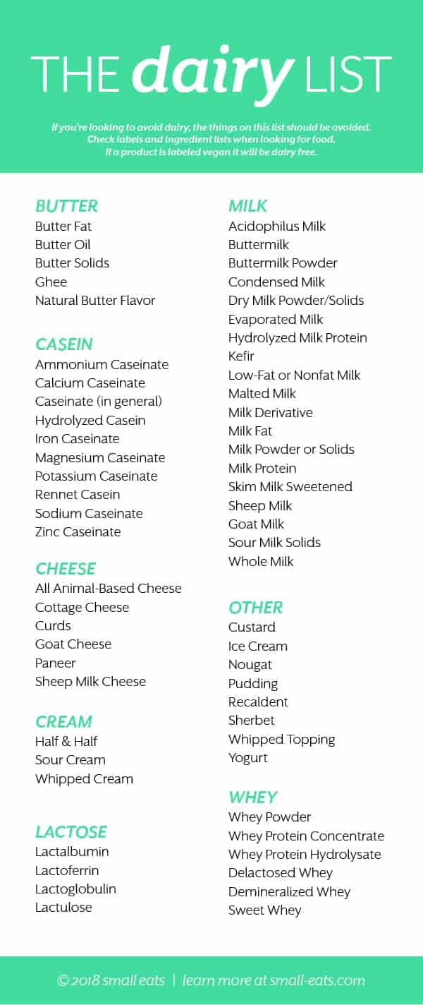 Figure out what is dairy and what isn't so you'll know what to avoid if you're sensitive or intolerant to dairy. | The Dairy List from small-eats.com
